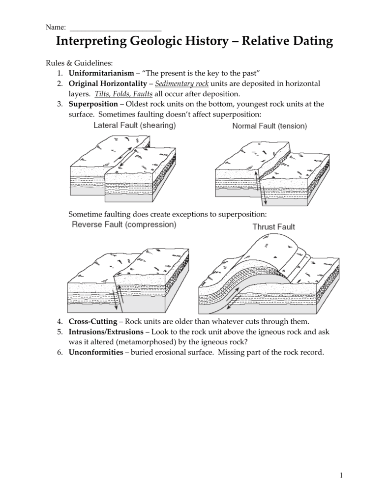 Relative dating of faults