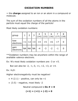 Oxidation Numbers Worksheet fill in the blank