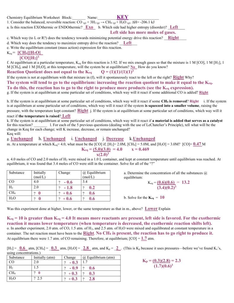 Chemistry Equilibrium Worksheet