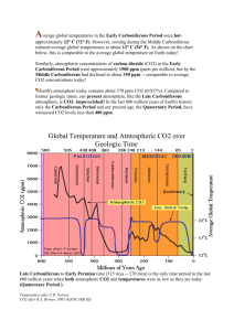 Average global temperatures in the Early Carboniferous Period