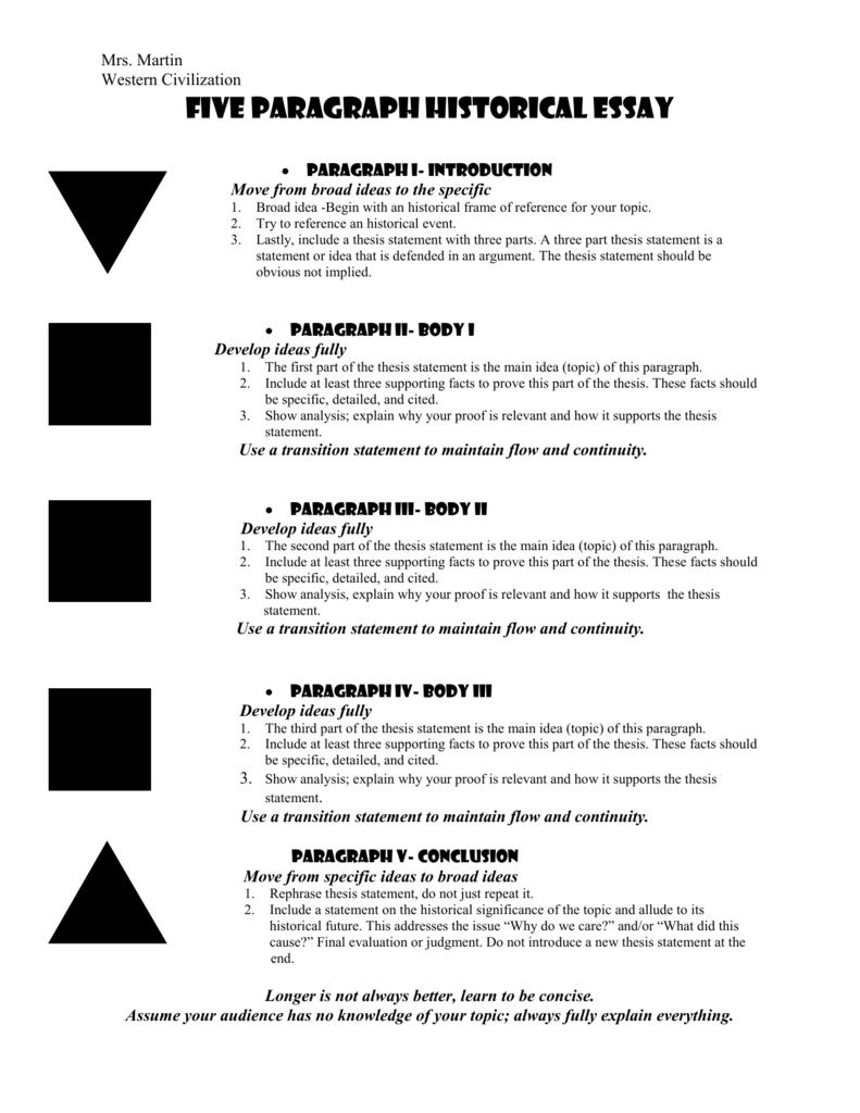 ideas for a paragraph