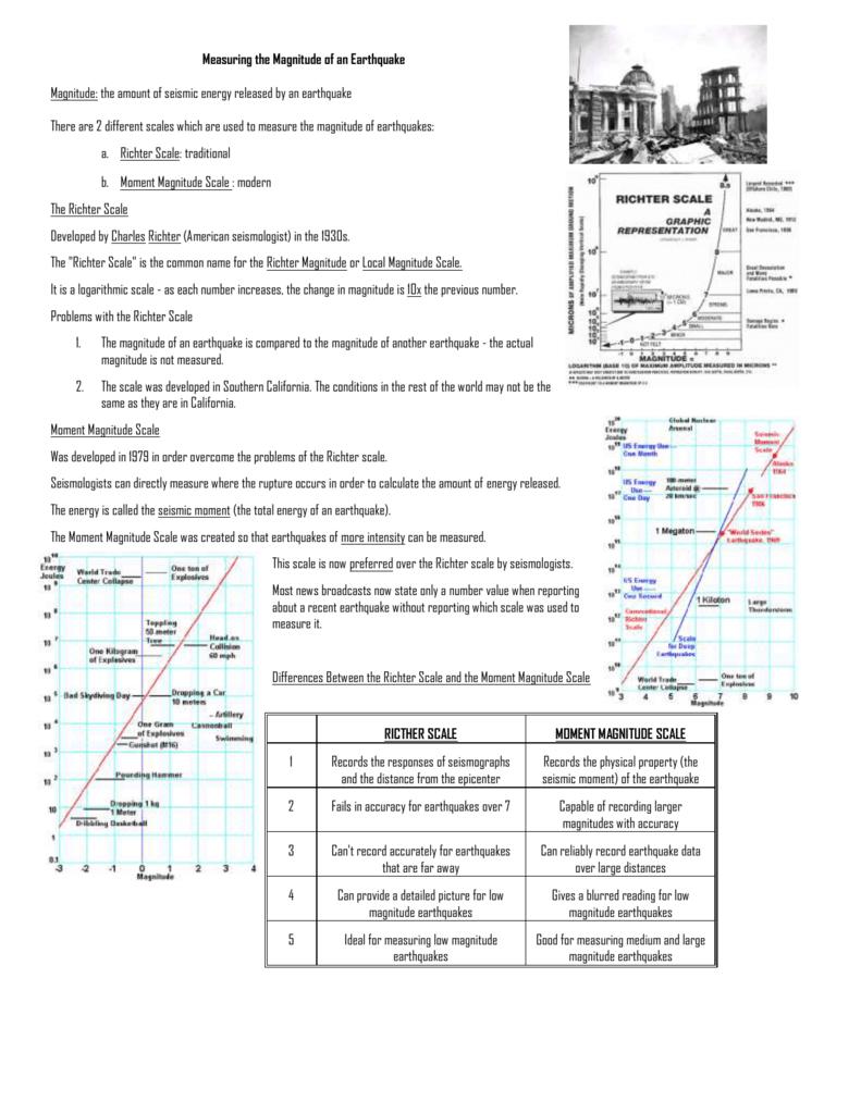 Measuring The Magnitude Of An Earthquake