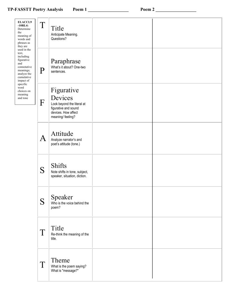 TPFASTT Poetry Analysis – Tpcastt Worksheet