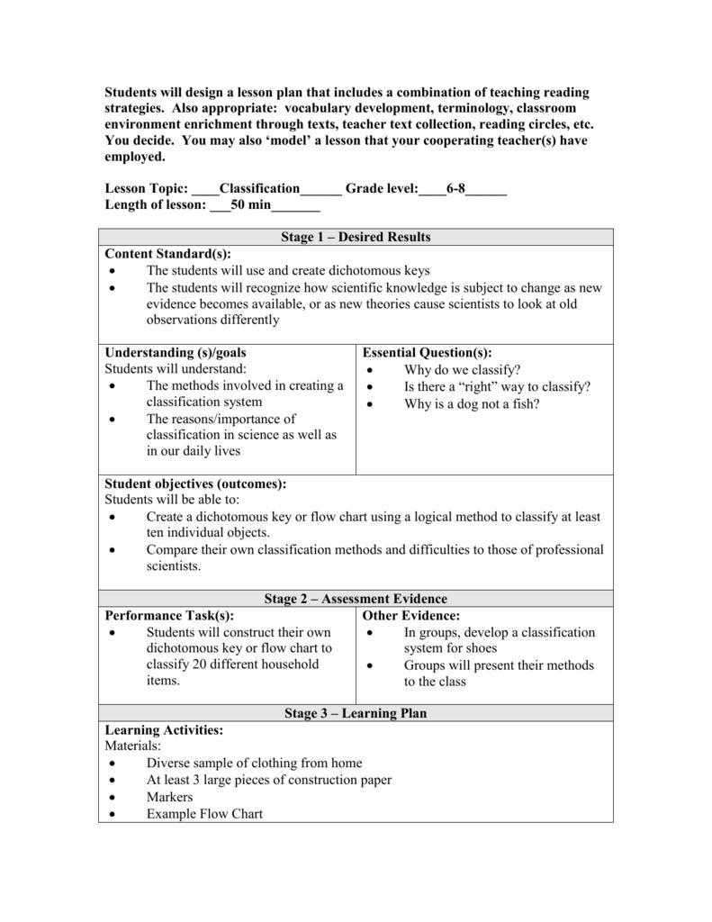 Sample UBD Lesson Plan Template