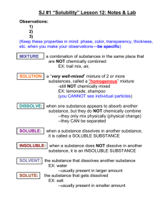 "SJ #14 ""Lesson 12 Notes: Solubility"""