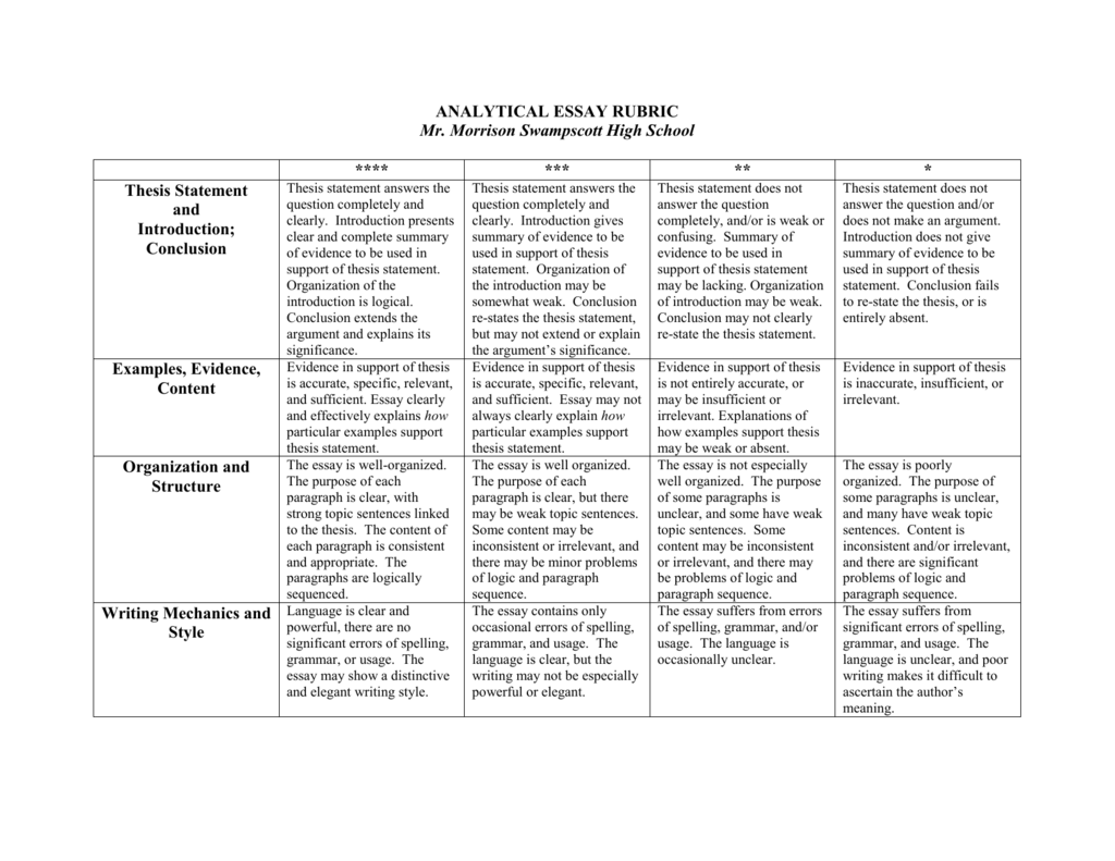 analytical essay rubric  swampscott high school