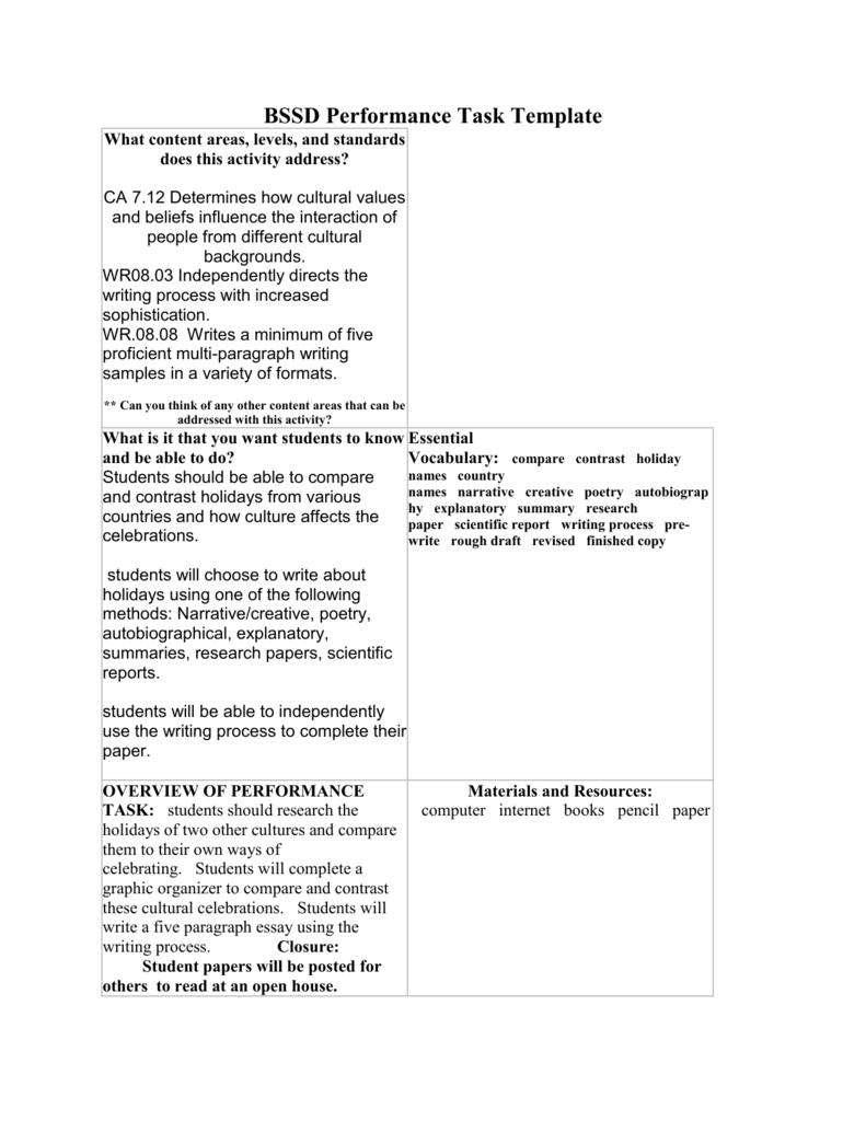 how to write a rough draft essay