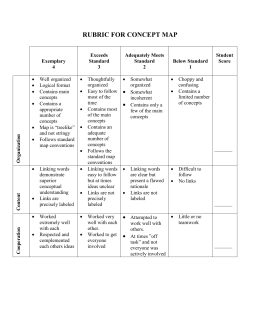 RUBRICS FOR CONCEPT MAP