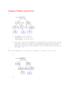 Chapter 27 Binary Search Trees