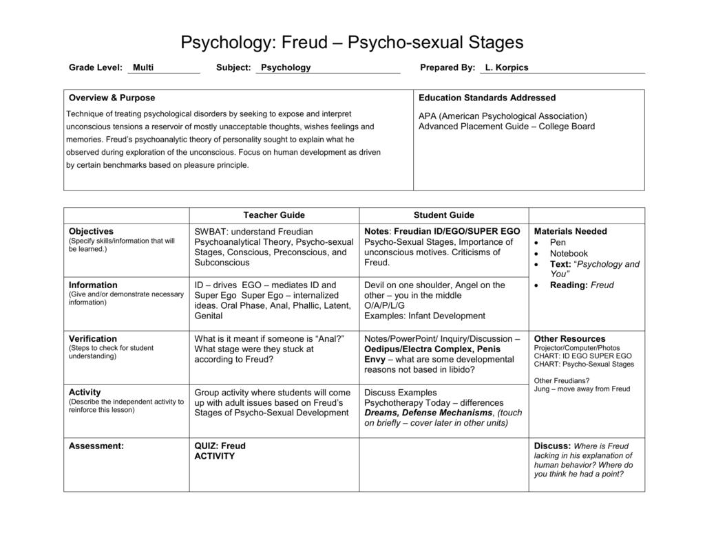 Freudian psychology sexuality