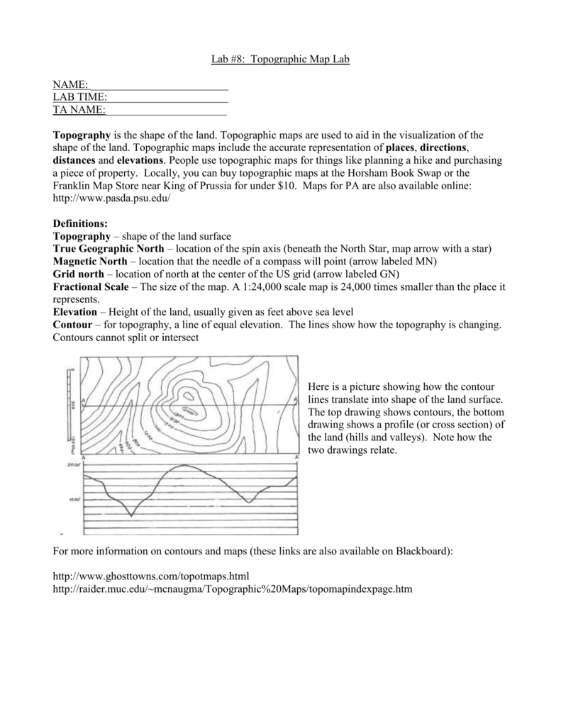 How To Draw A Cross Section From A Topographic Map.Topographic Map Lab