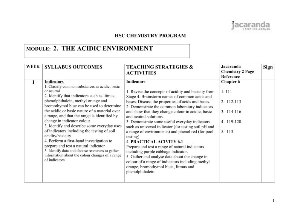 HSC CHEMISTRY PROGRAM
