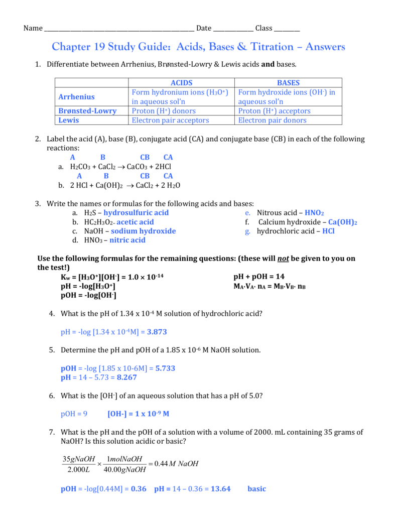 Chapters 15 16 Review Sheet Acids Bases Titration