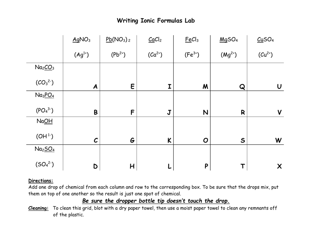 writing formulas for ionic compounds lab