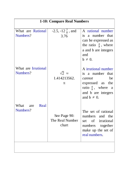 1-10: Compare Real Numbers What are ​ Rational Numbers