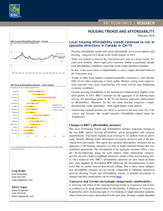Housing Trends and Affordability Report