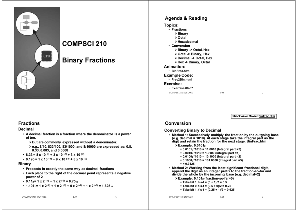 COMPSCI 210 Binary Fractions
