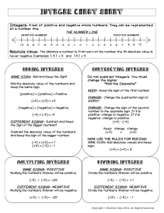 INTEGER CHEAT SHEET