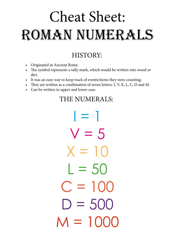 Cheat Sheet Roman Numerals