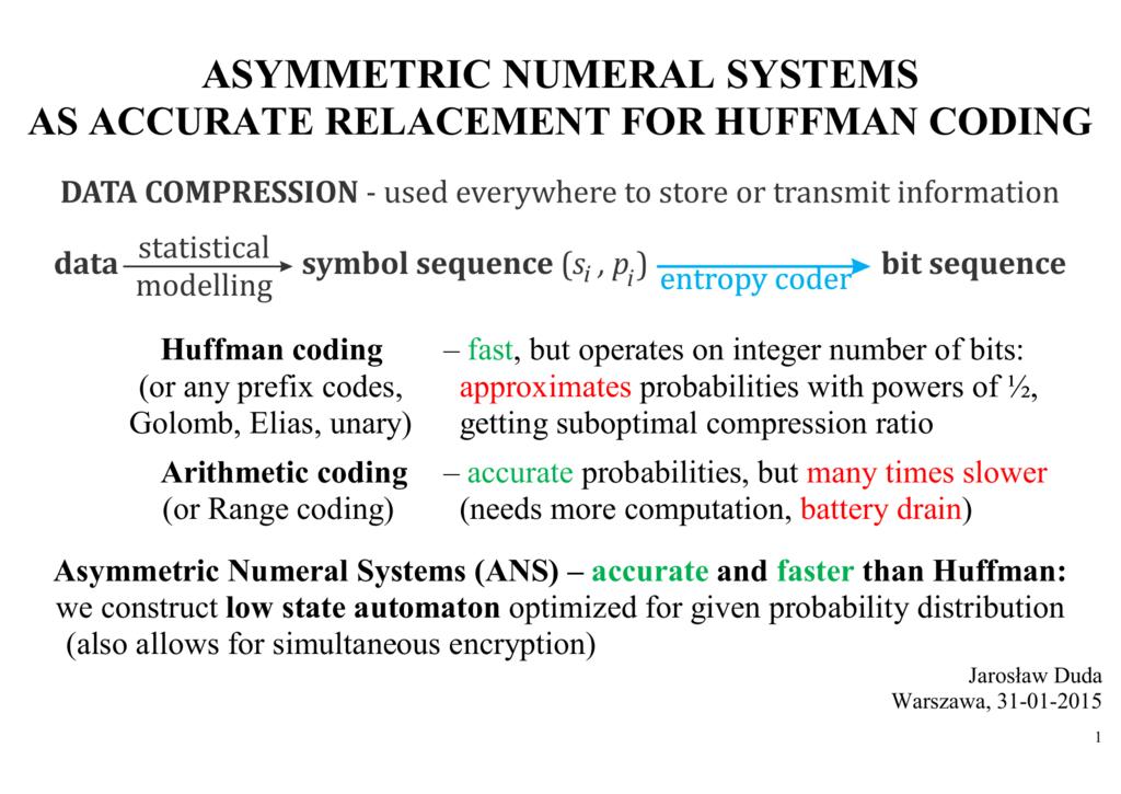 Asymmetric numeral systems