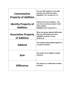 Commutative Property of Addition Identity Property of Addition