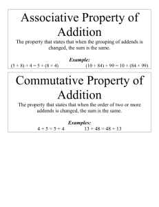 Associative Property of Addition Commutative Property of Addition