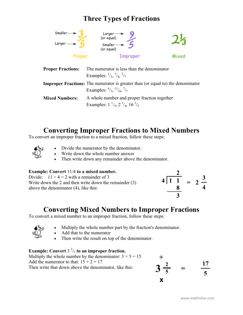 three types of fractions converting improper fractions to mixed