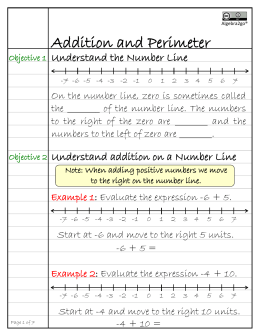 Algebra2go® Addition and Perimeter