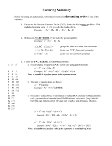 Pre-Calculus Honors Factoring & Fractions Practice Worksheet