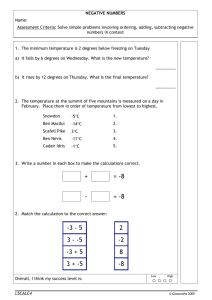 Negative Numbers - Thornhill School