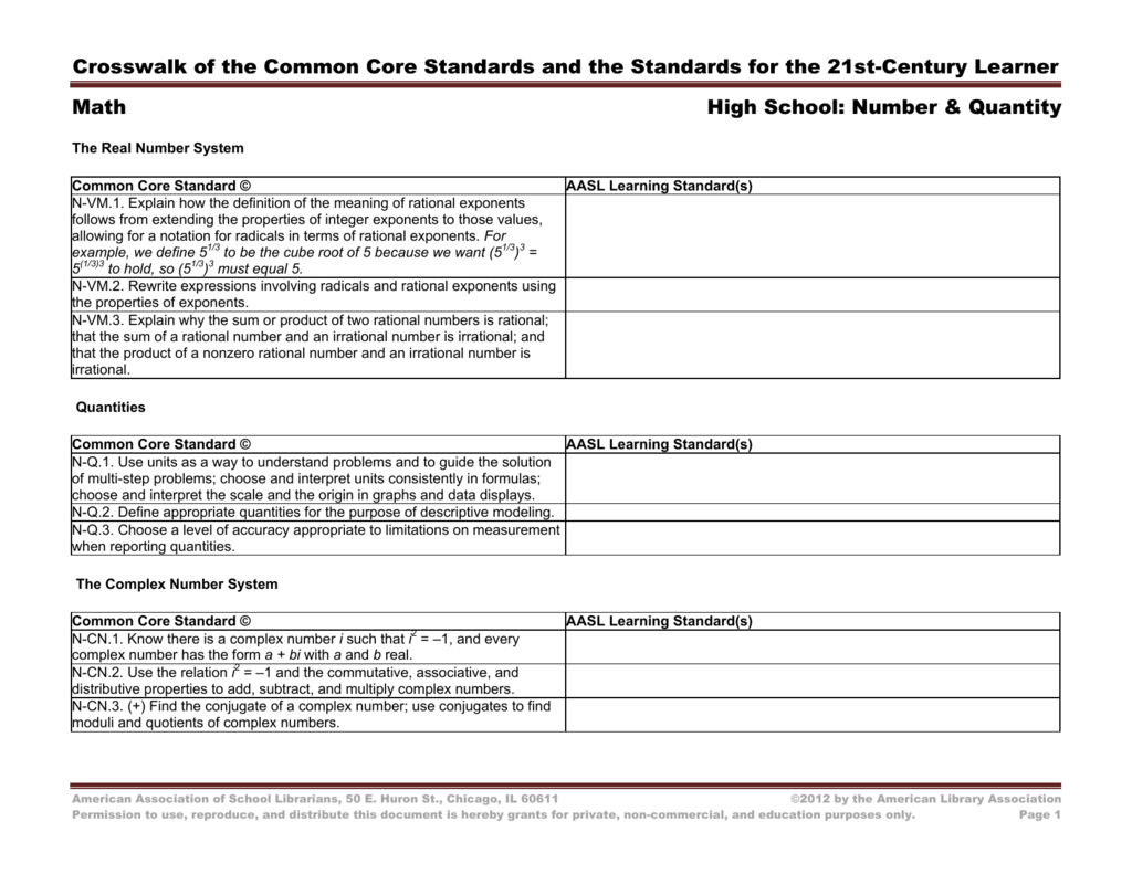 Crosswalk of the common core standards and the standards for falaconquin