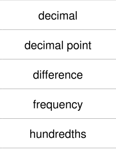 decimal decimal point difference frequency hundredths