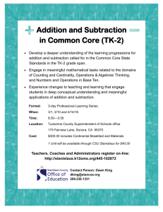 Addition and Subtraction in Common Core (TK-2)