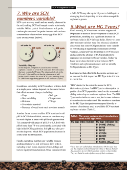 7. Why are SCN numbers variable? 8.What are HG Types?