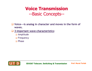 Voice Transmission --Basic Concepts Basic Concepts--