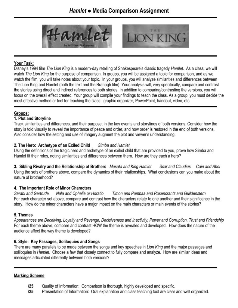 Two Types Of Essays  Sibling Rivalry Essay Sibling Rivalry And The Power Of Birth Order Are  As Alive Today As  Short Term And Long Term Goals Essay also Essay On Julius Caesar Sibling Rivalry Essay  Essay Help Animal Essay