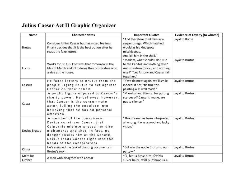 Julius Caesar Act Ii Graphic Organizer
