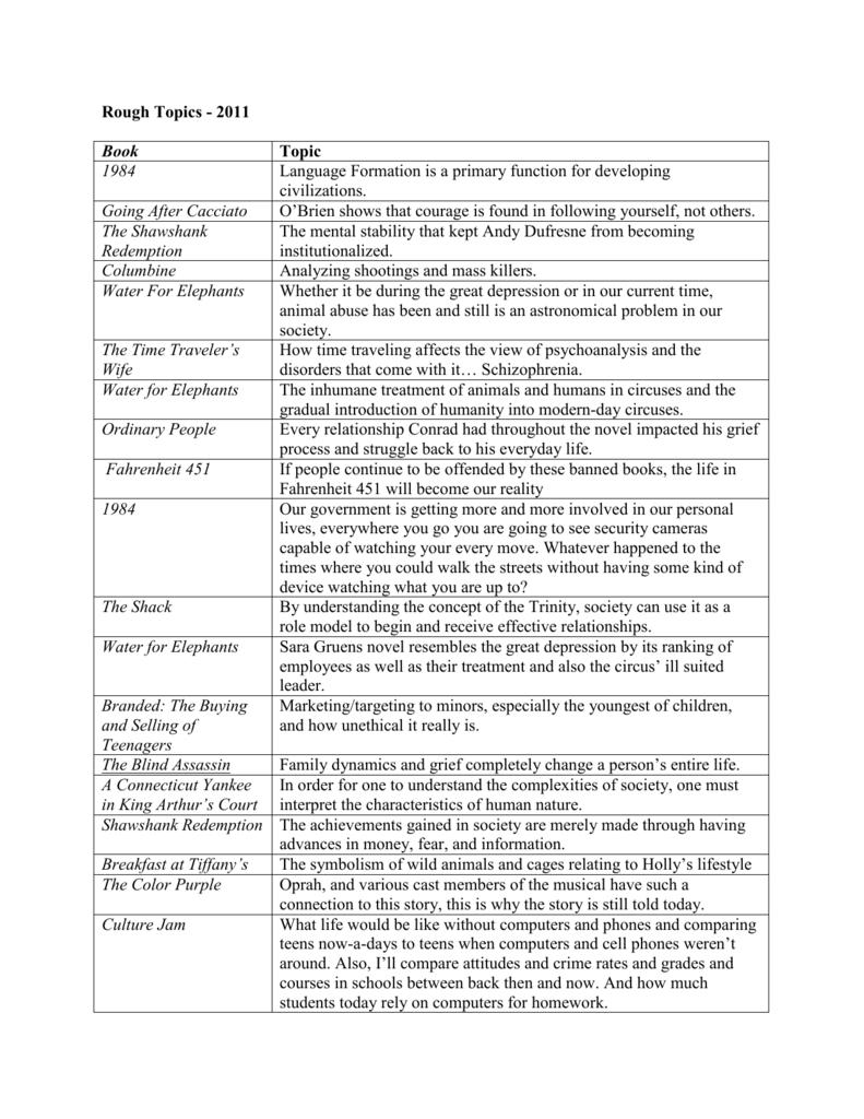 brave new world major works data sheet
