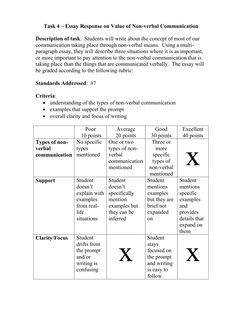 Business Plan Writers In Knoxville Tn  How To Make A Thesis Statement For An Essay also Essay Writing Format For High School Students Task   Nonverbal Role Play Writing Online Content