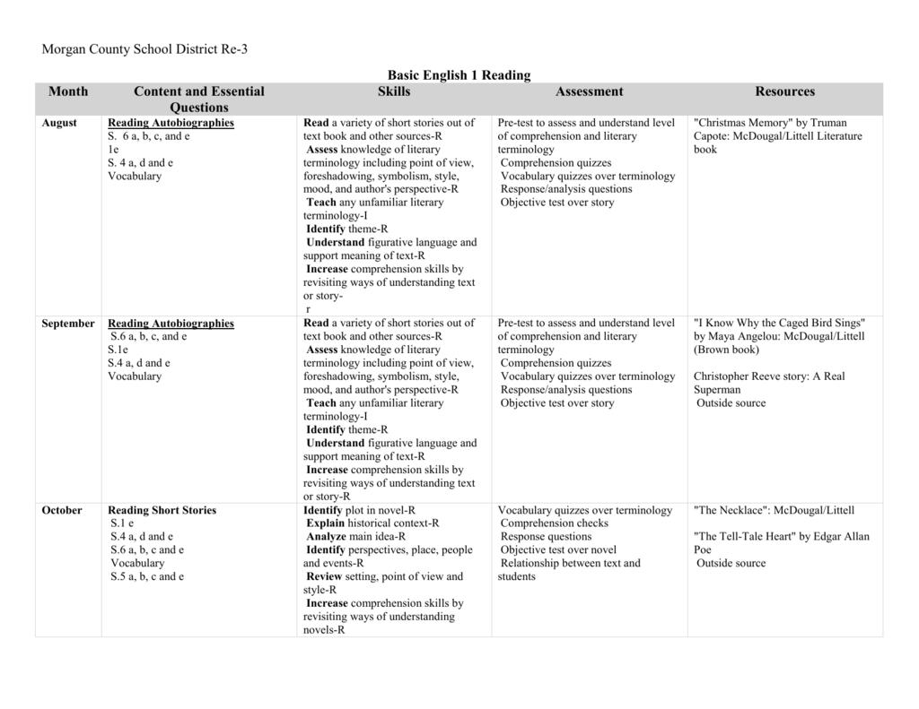 Language Art Basic English I Rdg.doc