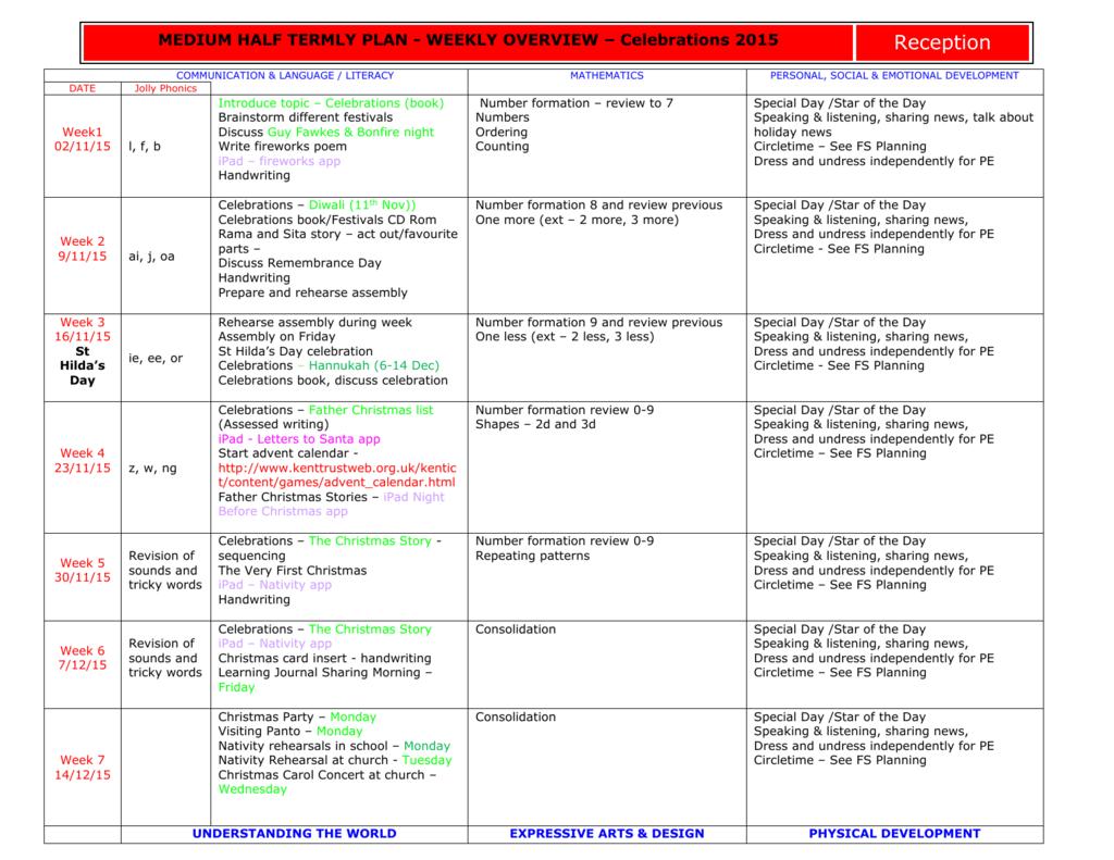 Reception Medium Term Plan November 2015