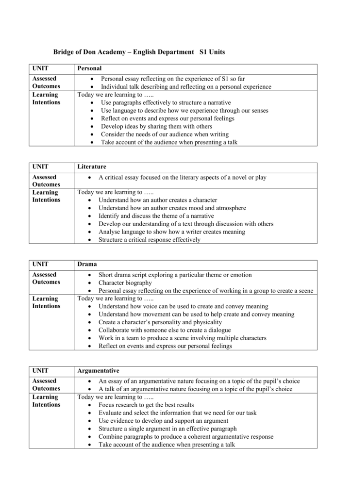 Proposal Essay Sample  High School Entrance Essay also Sample Business School Essays Englishlearningintentionssunitsdoc Analytical Essay Thesis