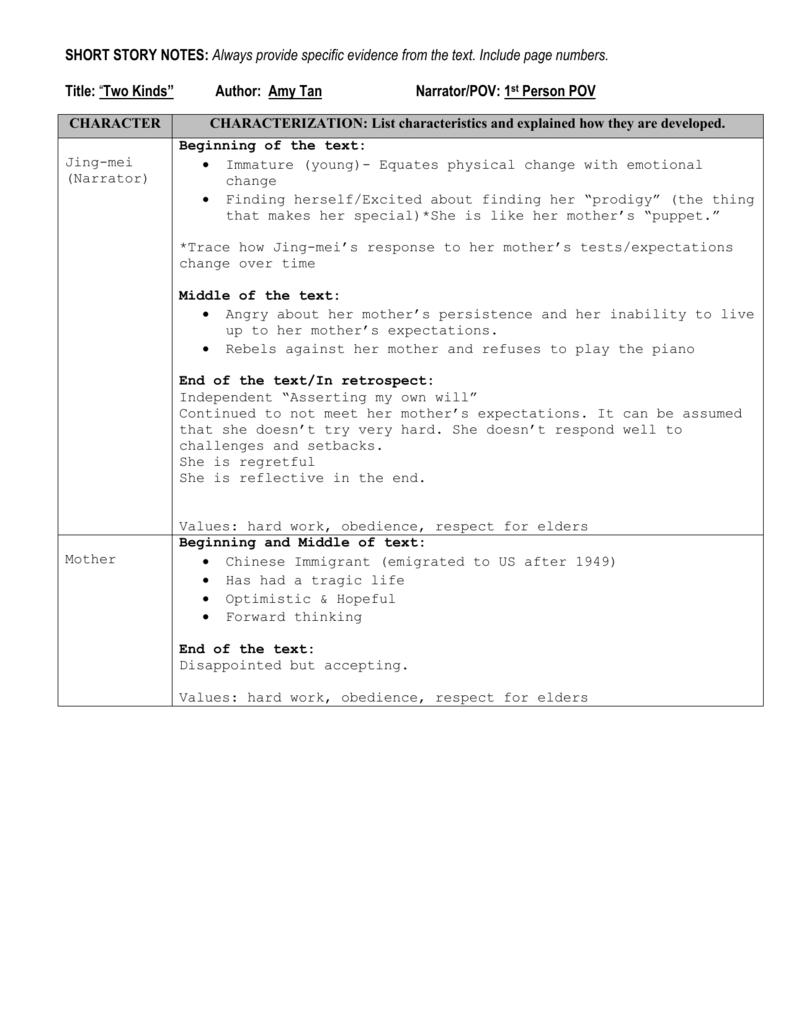 Story Element Worksheet
