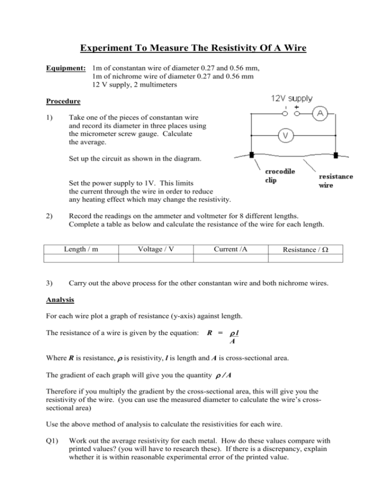 Physics coursework resistance of a wire prediction as i lay dying thesis ideas