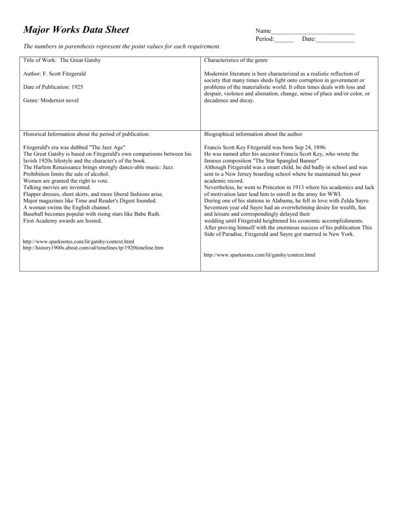 Major Works Data Sheet