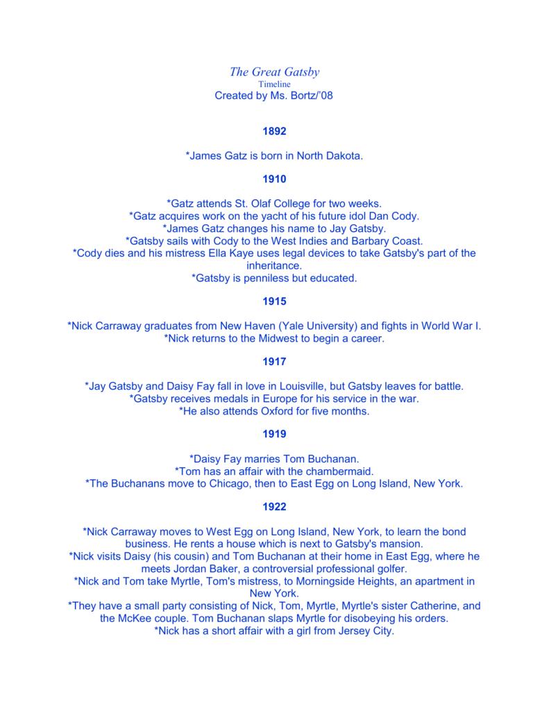 Fitzgerald timeline