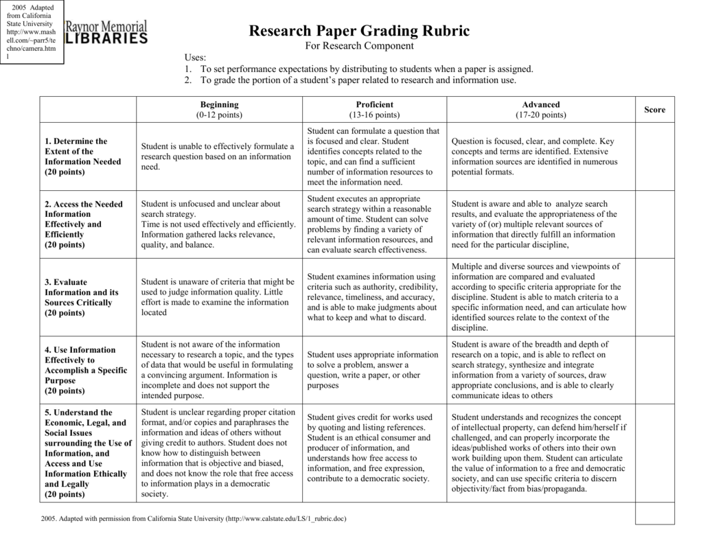 rubric for a economy research paper