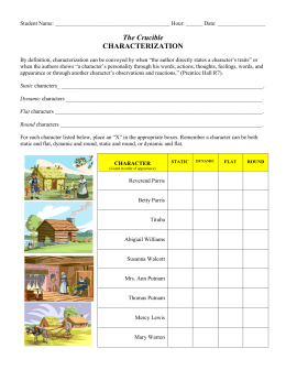 The Crucible Characterization Worksheet