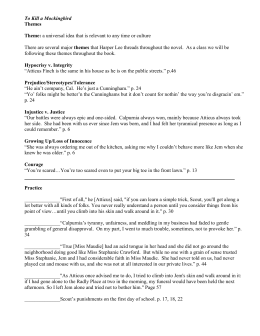 dialectical journal for to kill a mockingbird chapter 1 Start studying to kill a mockingbird chapters 1-11 quotes learn vocabulary, terms, and more with flashcards, games, and other study tools.