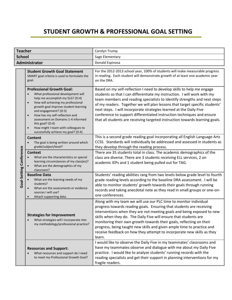 Redmond Teacher SLG Goal Setting Form Example
